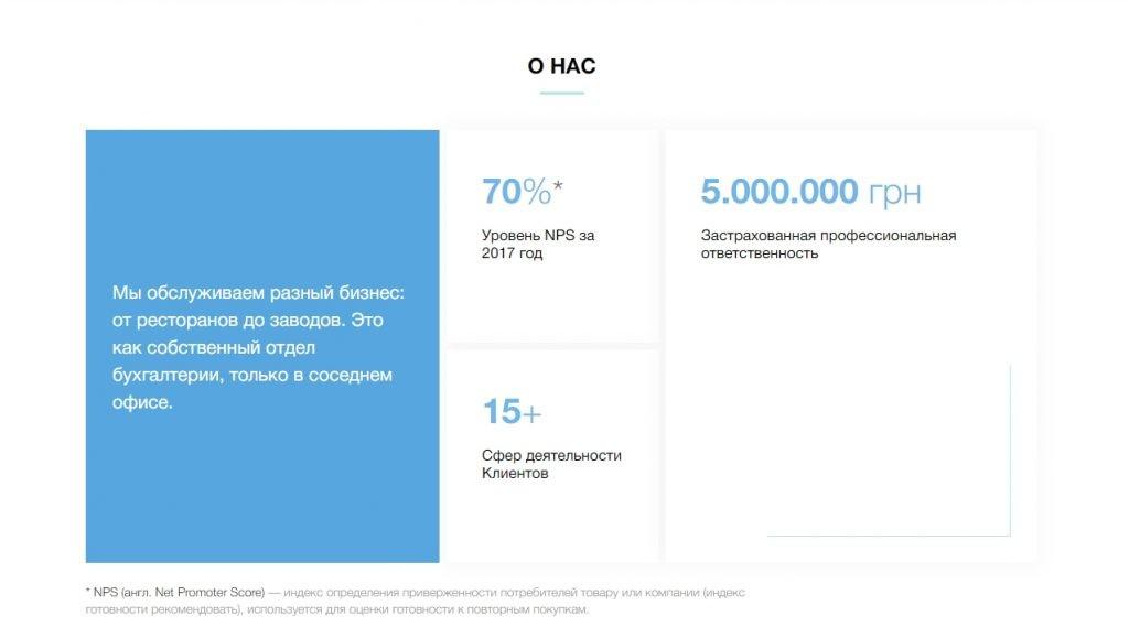 buhgalterskaja kompanija v kieve b.p.a. google chrome 1024x579 - Сайт-визитка: особенности, плюсы и минусы, разработка